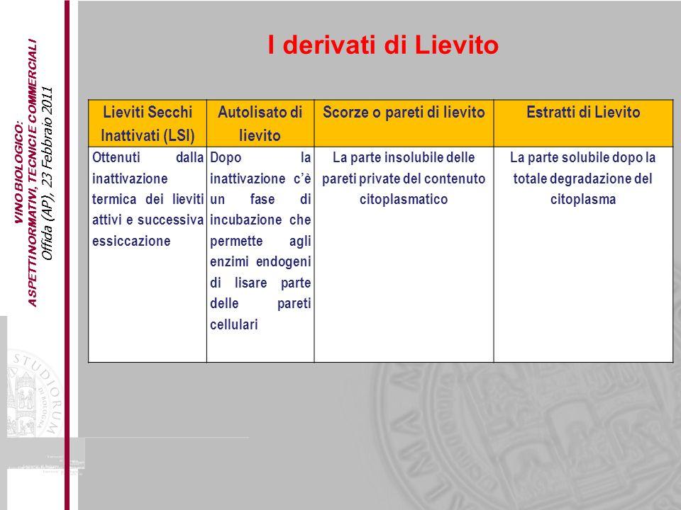 VINO BIOLOGICO: ASPETTI NORMATIVI, TECNICI E COMMERCIALI Offida (AP), 23 Febbraio 2011 I derivati di Lievito Lieviti Secchi Inattivati (LSI) Autolisat