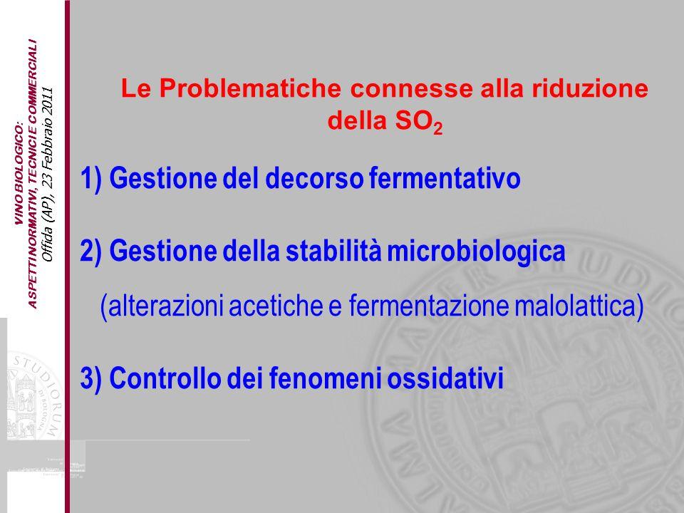 VINO BIOLOGICO: ASPETTI NORMATIVI, TECNICI E COMMERCIALI Offida (AP), 23 Febbraio 2011 1) Gestione del decorso fermentativo 2) Gestione della stabilit