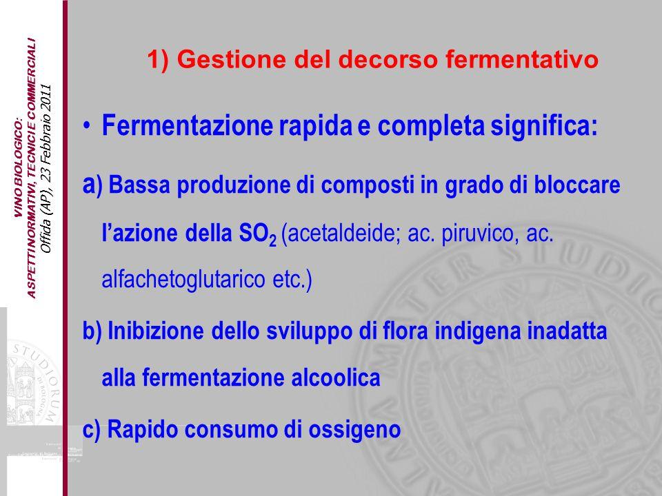VINO BIOLOGICO: ASPETTI NORMATIVI, TECNICI E COMMERCIALI Offida (AP), 23 Febbraio 2011 Fermentazione rapida e completa significa: a ) Bassa produzione