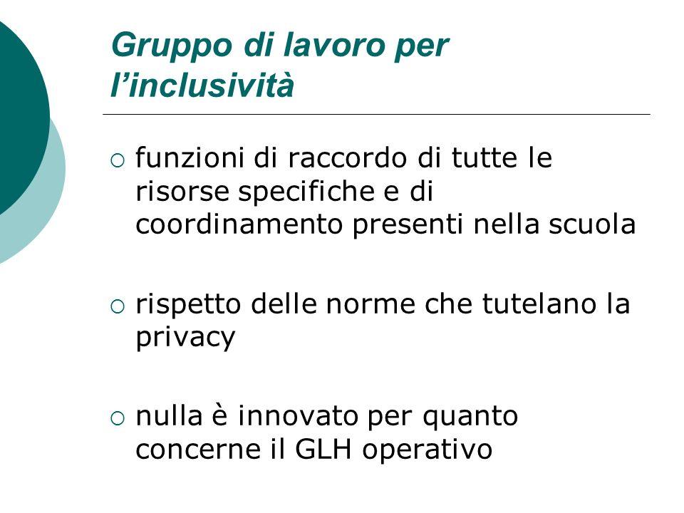 Gruppo di lavoro per linclusività funzioni di raccordo di tutte le risorse specifiche e di coordinamento presenti nella scuola rispetto delle norme che tutelano la privacy nulla è innovato per quanto concerne il GLH operativo