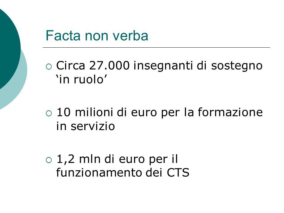 Facta non verba Circa 27.000 insegnanti di sostegno in ruolo 10 milioni di euro per la formazione in servizio 1,2 mln di euro per il funzionamento dei CTS