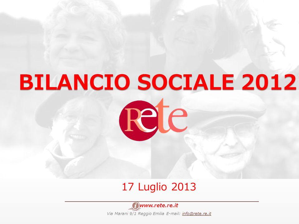 www.rete.re.it E-mail: info@rete.re.it BS p.86 Esaminando il trend rilevato negli ultimi tre anni e rappresentato dalle percentuali sul totale delle rette (quota sociale e quota FRNA) si rileva quanto segue: RETTE E ONERI SANITARI IN BASE AL PAGATORE % 2010% 2011% 2012 Anziani e loro famiglie47,80%48,50%48,70% Comune di Reggio Emilia10,40%9,25%8,99% Azienda USL41,80%42,10%42,27% Altri Comuni0,00%0,15%0,04% Residenziale