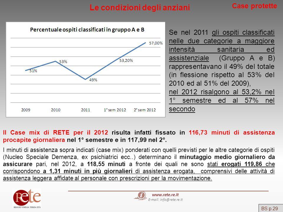 www.rete.re.it E-mail: info@rete.re.it Se nel 2011 gli ospiti classificati nelle due categorie a maggiore intensità sanitaria ed assistenziale (Gruppo
