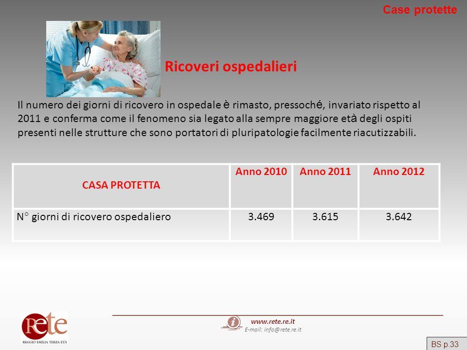 www.rete.re.it E-mail: info@rete.re.it Ricoveri ospedalieri Il numero dei giorni di ricovero in ospedale è rimasto, pressoch é, invariato rispetto al