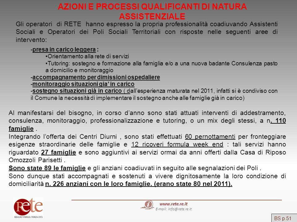www.rete.re.it E-mail: info@rete.re.it AZIONI E PROCESSI QUALIFICANTI DI NATURA ASSISTENZIALE Gli operatori di RETE hanno espresso la propria professi