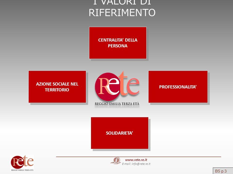 I VALORI DI RIFERIMENTO www.rete.re.it E-mail: info@rete.re.it CENTRALITA DELLA PERSONA AZIONE SOCIALE NEL TERRITORIO SOLIDARIETA PROFESSIONALITA BS p
