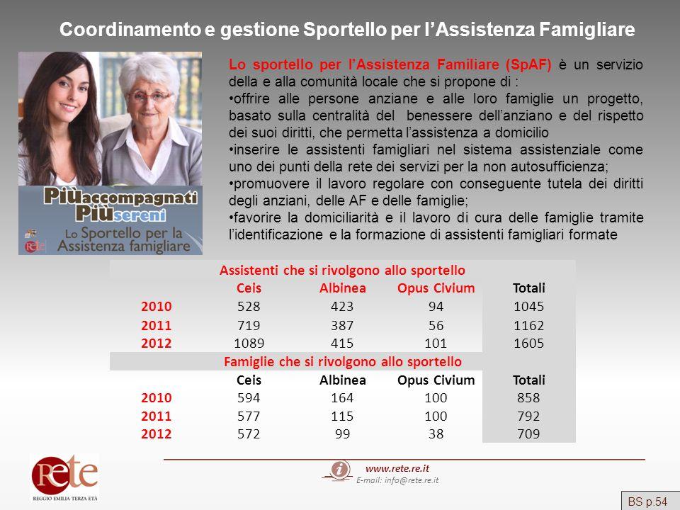 www.rete.re.it E-mail: info@rete.re.it Coordinamento e gestione Sportello per lAssistenza Famigliare Lo sportello per lAssistenza Familiare (SpAF) è u