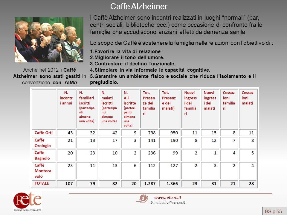 www.rete.re.it E-mail: info@rete.re.it Caffe Alzheimer I Caffè Alzheimer sono incontri realizzati in luoghi normali (bar, centri sociali, biblioteche