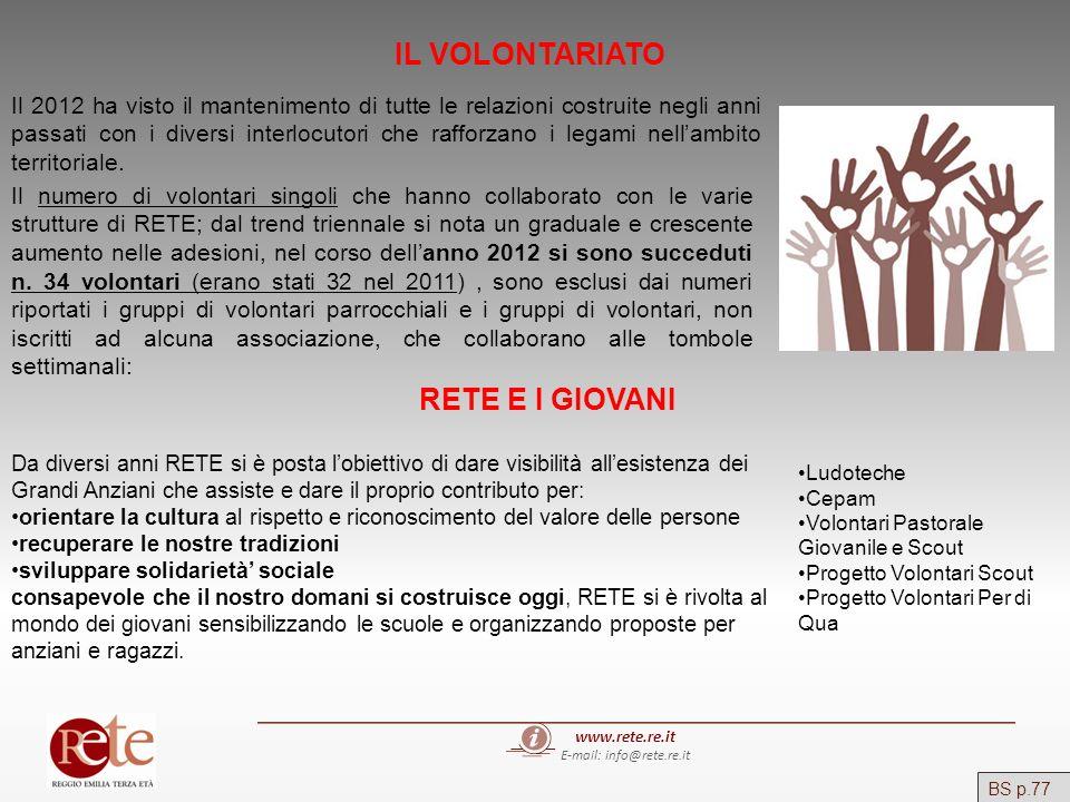 www.rete.re.it E-mail: info@rete.re.it IL VOLONTARIATO Il 2012 ha visto il mantenimento di tutte le relazioni costruite negli anni passati con i diver