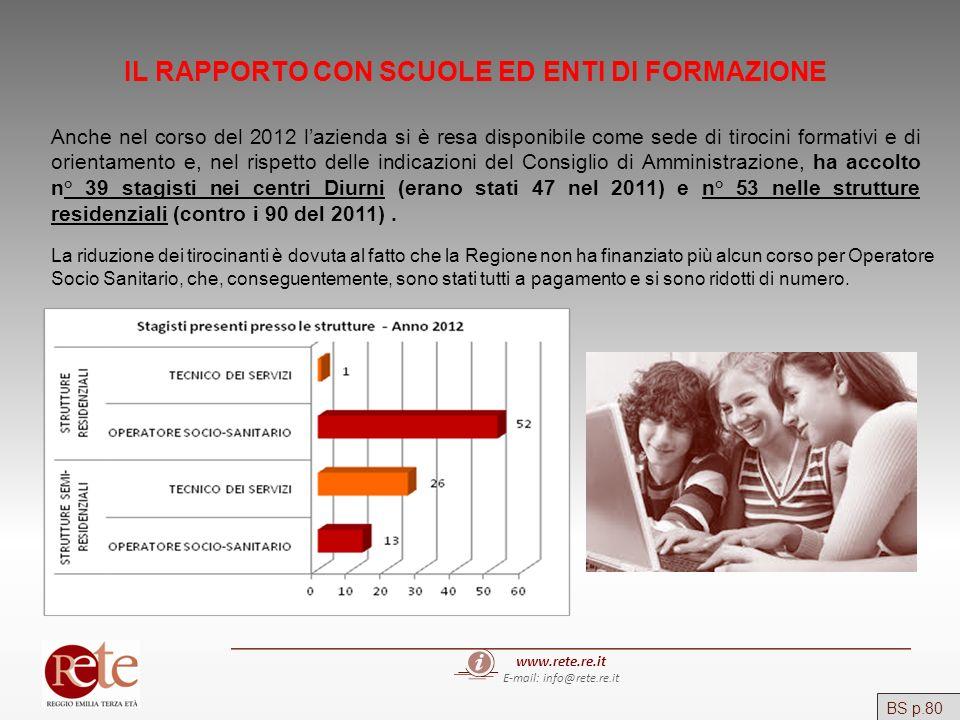 www.rete.re.it E-mail: info@rete.re.it IL RAPPORTO CON SCUOLE ED ENTI DI FORMAZIONE Anche nel corso del 2012 lazienda si è resa disponibile come sede