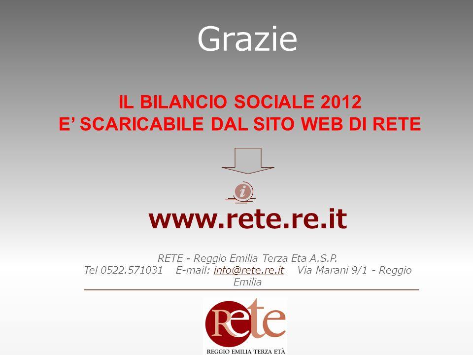 Grazie www.rete.re.it RETE - Reggio Emilia Terza Eta A.S.P. Tel 0522.571031 E-mail: info@rete.re.it Via Marani 9/1 - Reggio Emiliainfo@rete.re.it IL B