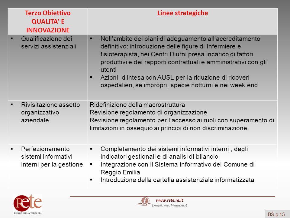 www.rete.re.it E-mail: info@rete.re.it Terzo Obiettivo QUALITA E INNOVAZIONE Linee strategiche Qualificazione dei servizi assistenziali Nellambito dei