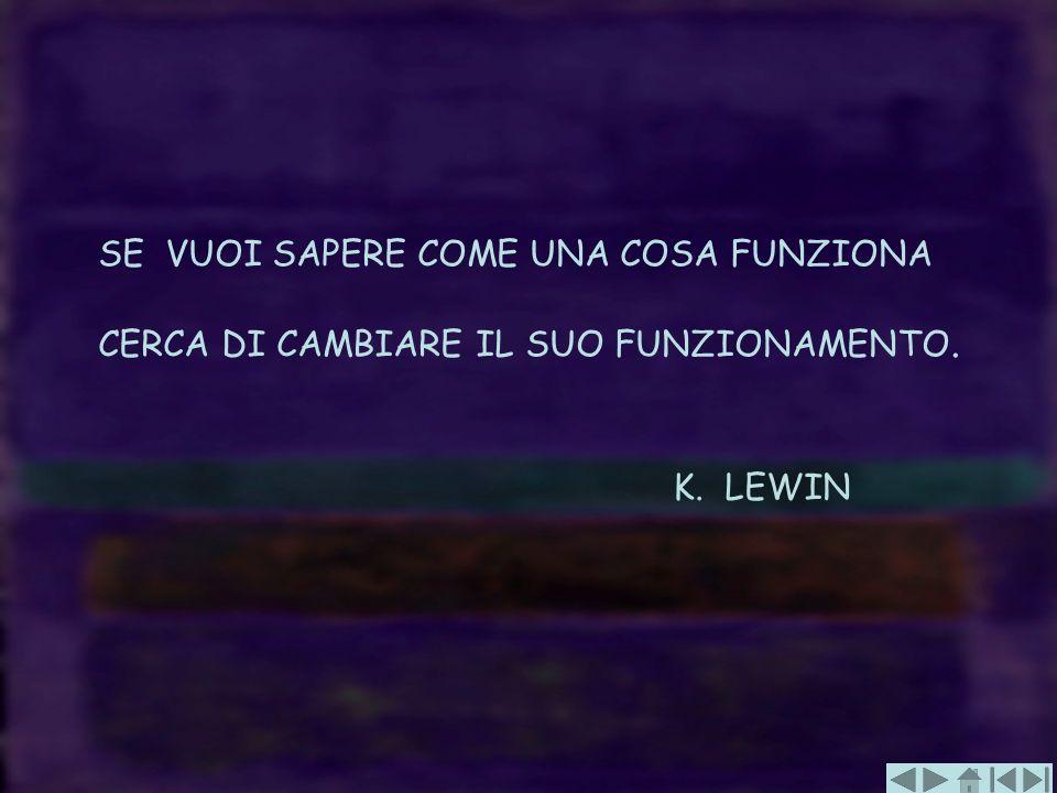 SE VUOI SAPERE COME UNA COSA FUNZIONA CERCA DI CAMBIARE IL SUO FUNZIONAMENTO. K. LEWIN