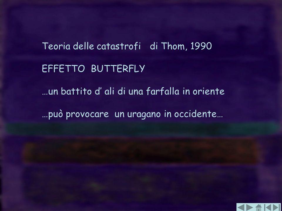 Teoria delle catastrofi di Thom, 1990 EFFETTO BUTTERFLY …un battito d ali di una farfalla in oriente …può provocare un uragano in occidente…