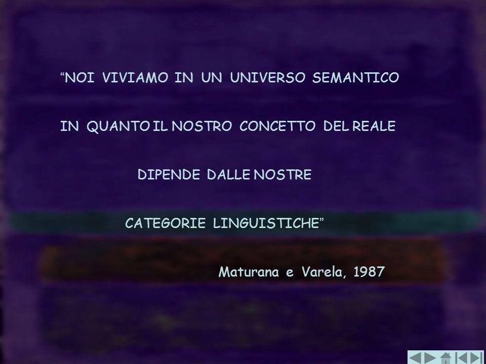 NOI VIVIAMO IN UN UNIVERSO SEMANTICO IN QUANTO IL NOSTRO CONCETTO DEL REALE DIPENDE DALLE NOSTRE CATEGORIE LINGUISTICHE Maturana e Varela, 1987
