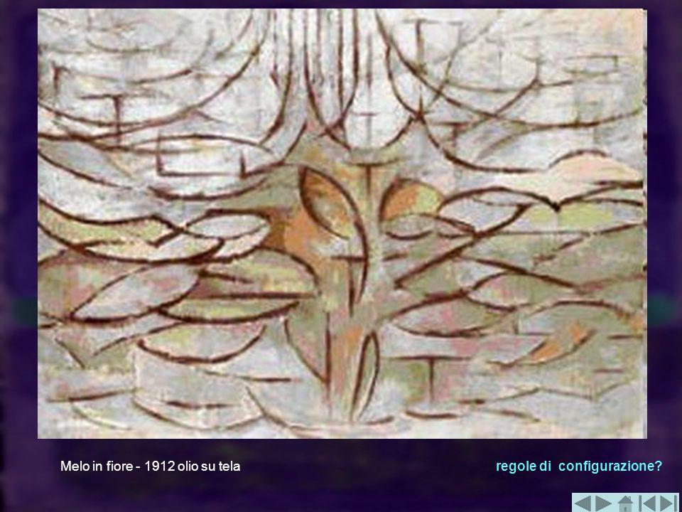 Melo in fiore - 1912 olio su telaregole di configurazione?