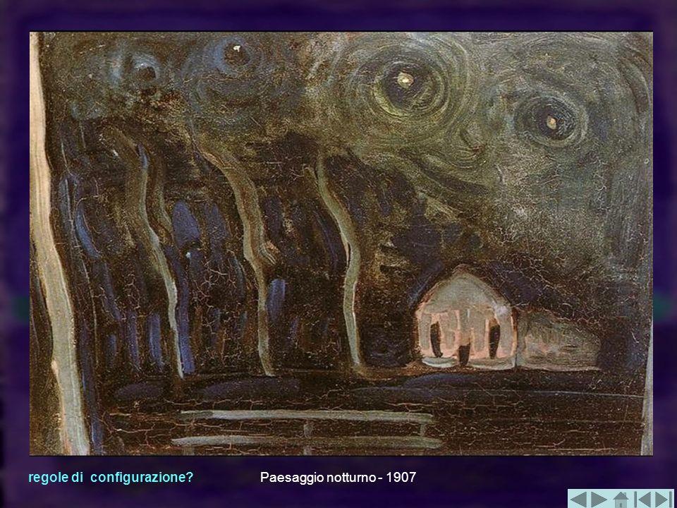 Paesaggio notturno - 1907regole di configurazione?