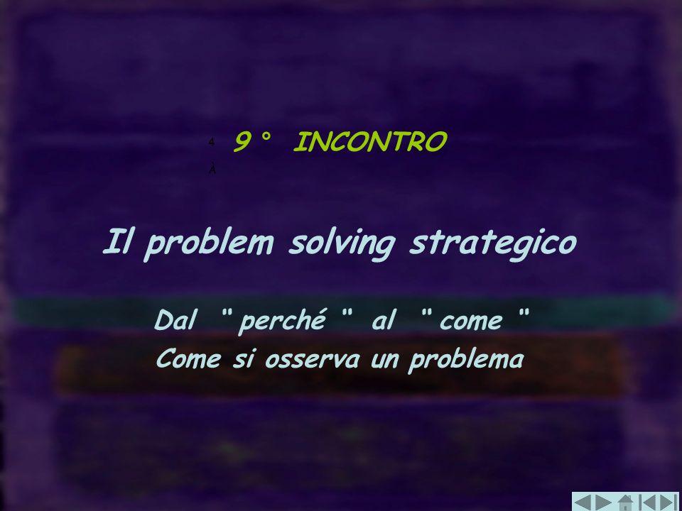 4 À 4 À 9 ° INCONTRO Il problem solving strategico Dal perché al come Come si osserva un problema