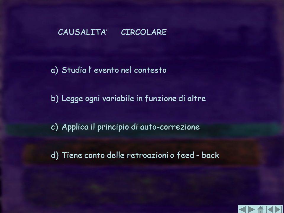 CAUSALITA CIRCOLARE a)Studia l evento nel contesto b)Legge ogni variabile in funzione di altre c)Applica il principio di auto-correzione d)Tiene conto
