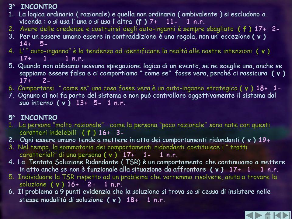 3° INCONTRO 1. La logica ordinaria ( razionale) e quella non ordinaria ( ambivalente ) si escludono a vicenda : o si usa l una o si usa l altra (f ) 7