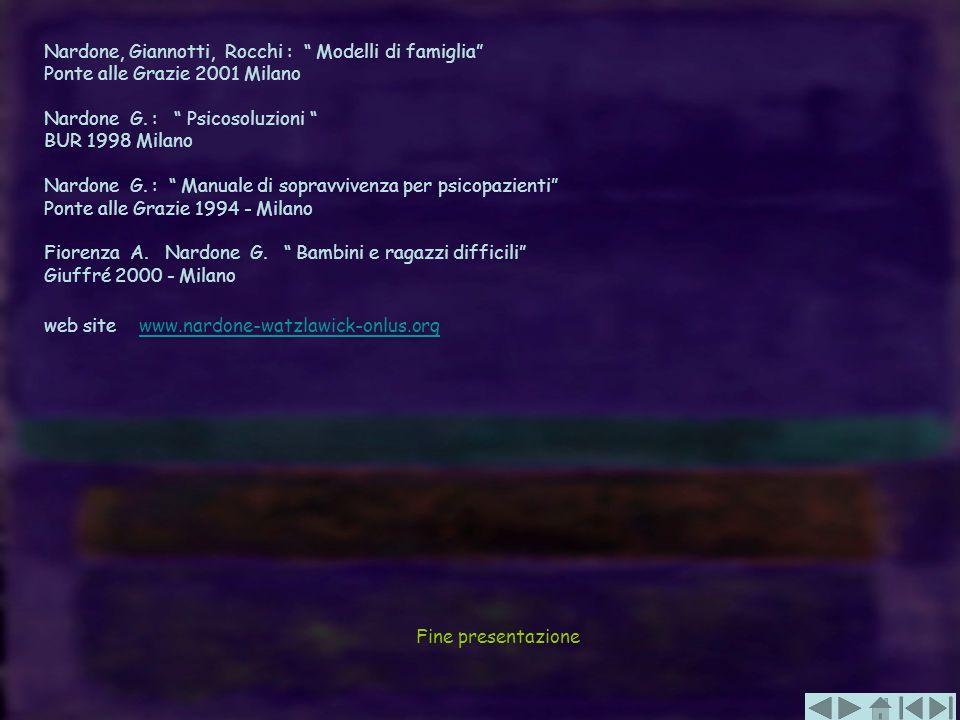 Nardone, Giannotti, Rocchi : Modelli di famiglia Ponte alle Grazie 2001 Milano Nardone G. : Psicosoluzioni BUR 1998 Milano Nardone G. : Manuale di sop