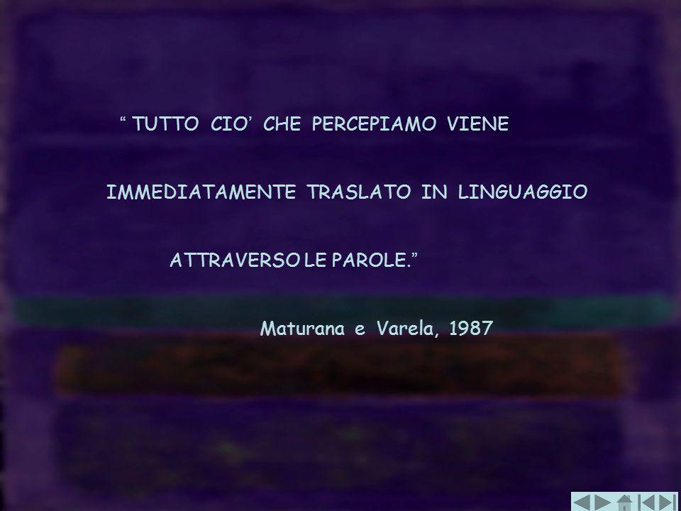 TUTTO CIO CHE PERCEPIAMO VIENE IMMEDIATAMENTE TRASLATO IN LINGUAGGIO ATTRAVERSO LE PAROLE. Maturana e Varela, 1987