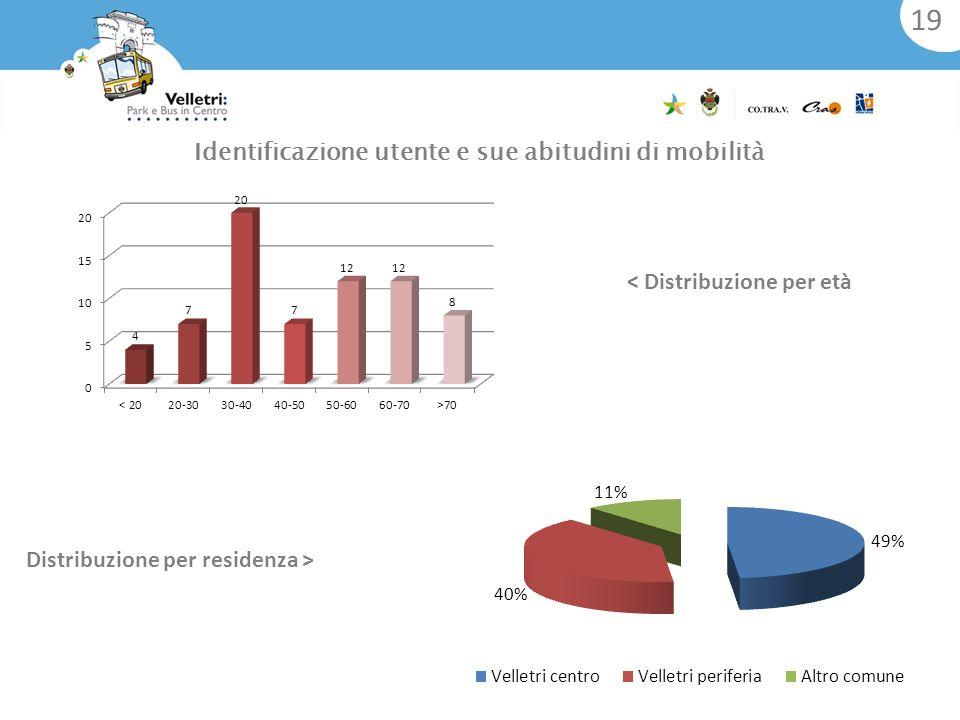 < Distribuzione per età Distribuzione per residenza > 19 Identificazione utente e sue abitudini di mobilità