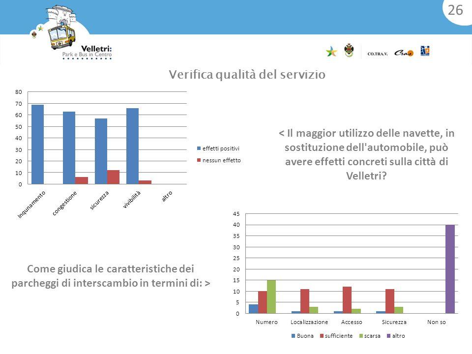 < Il maggior utilizzo delle navette, in sostituzione dell automobile, può avere effetti concreti sulla città di Velletri.
