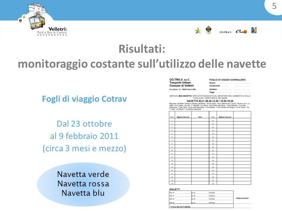 Navetta verde Navetta rossa Navetta blu Fogli di viaggio Cotrav Dal 23 ottobre al 9 febbraio 2011 (circa 3 mesi e mezzo) Risultati: monitoraggio costante sullutilizzo delle navette 5