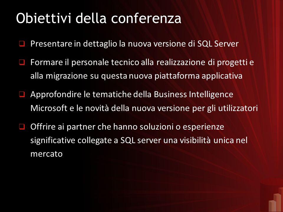Obiettivi della conferenzaObiettivi della conferenza Presentare in dettaglio la nuova versione di SQL Server Formare il personale tecnico alla realizz