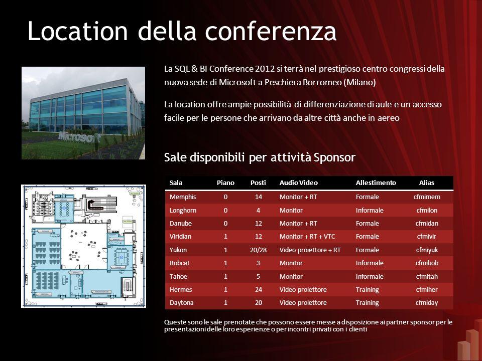 Location della conferenzaLocation della conferenza La SQL & BI Conference 2012 si terrà nel prestigioso centro congressi della nuova sede di Microsoft