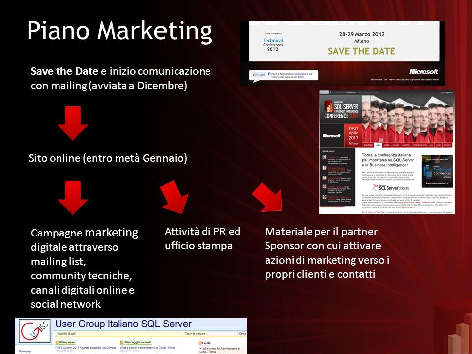 Piano MarketingPiano Marketing Campagne marketing digitale attraverso mailing list, community tecniche, canali digitali online e social network Attivi