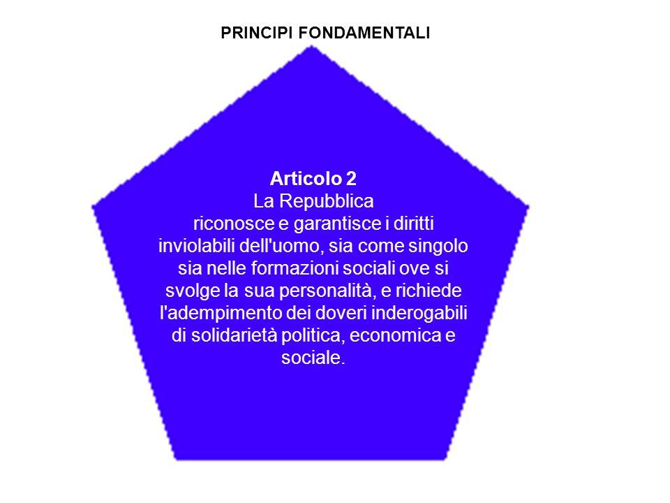 PRINCIPI FONDAMENTALI Articolo 1 L'Italia è una Repubblica democratica, fondata sul lavoro. La sovranità appartiene al popolo, che la esercita nelle f