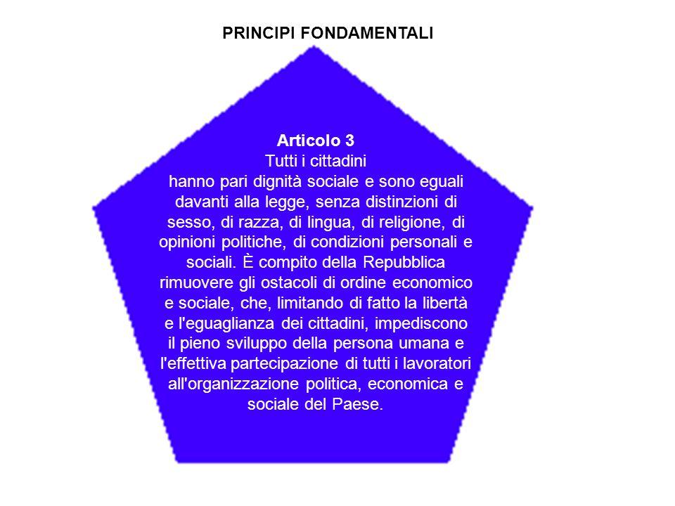 PRINCIPI FONDAMENTALI Articolo 2 La Repubblica riconosce e garantisce i diritti inviolabili dell'uomo, sia come singolo sia nelle formazioni sociali o