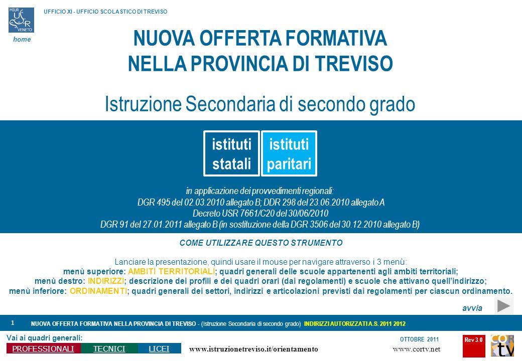 Rev 3.0 www.cortv.net www.istruzionetreviso.it/orientamento 1 Vai ai quadri generali: PROFESSIONALITECNICILICEI OTTOBRE 2011 NUOVA OFFERTA FORMATIVA N