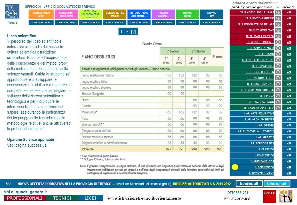 Rev 3.0 www.cortv.net www.istruzionetreviso.it/orientamento 60 Vai ai quadri generali: PROFESSIONALITECNICILICEI OTTOBRE 2011 NUOVA OFFERTA FORMATIVA