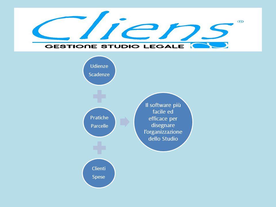 Udienze Scadenze Pratiche Parcelle Clienti Spese Il software più facile ed efficace per disegnare lorganizzazione dello Studio