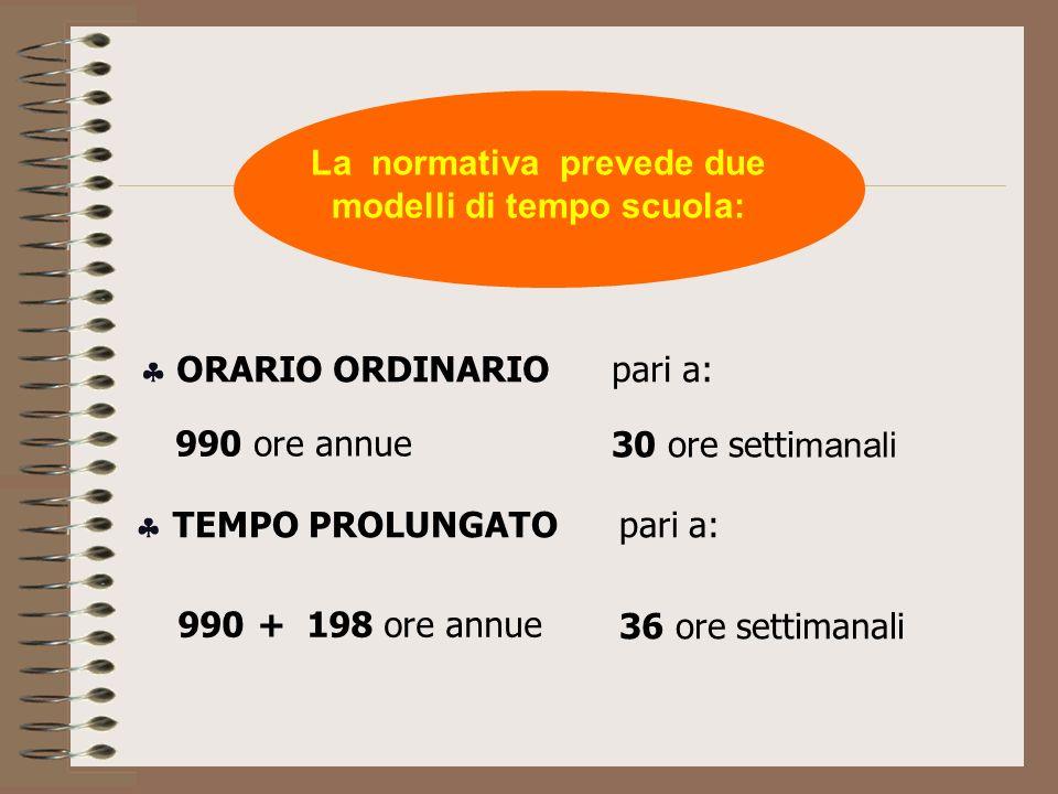 Inoltre il TEMPO PROLUNGATO sarebbe : prolungabile eccezionalmente fino a 40 ore settimanali previa autorizzazione dellUfficio scolastico regionale (CIRCOLARE ISCRIZIONI 17 / 12 / 2012)