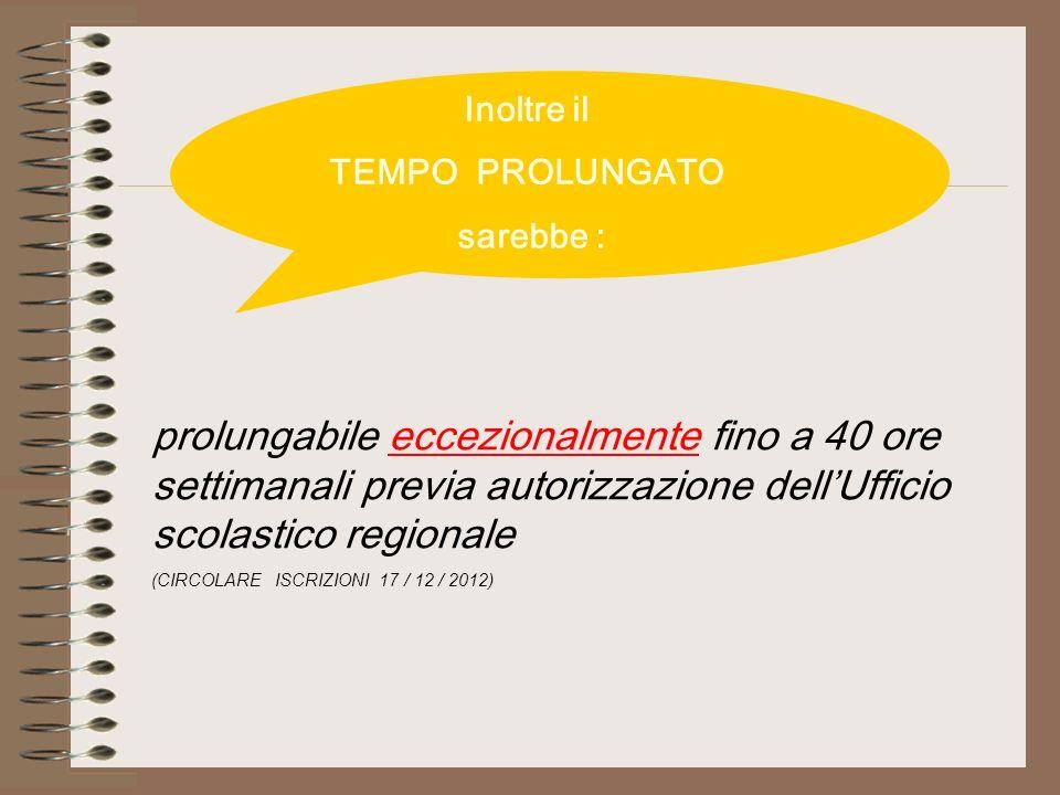 discipline Spazi orari settimanali tempo ordinario Spazi orari settimanali tempo prolungato ITALIANO66 + 4 ore di attività + 1 mensa STORIA22 GEOGRAFIA22 MATEMATICA44 + 2 ore di attività + 1 mensa SCIENZE22 TECNOLOGIA22 INGLESE33 SECONDA LINGUA COMUNITARIA (spagnolo) 22 ARTE E IMMAGINE22 MUSICA22 SCIENZE MOTORIE E SPORTIVE 22 RELIGIONE/ ATTIVITA ALTERNATIVE 11 Totale settimanale 30 30 + 4* + 2 di cui 2 in contemporaneità