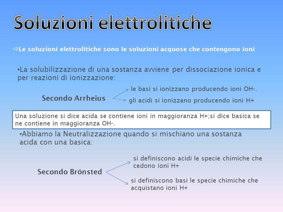 Le soluzioni elettrolitiche sono le soluzioni acquose che contengono ioni. La solubilizzazione di una sostanza avviene per dissociazione ionica e per
