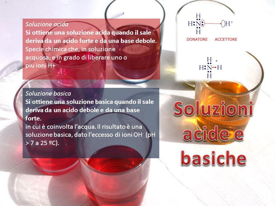 Soluzione acida Si ottiene una soluzione acida quando il sale deriva da un acido forte e da una base debole. Specie chimica che, in soluzione acquosa,