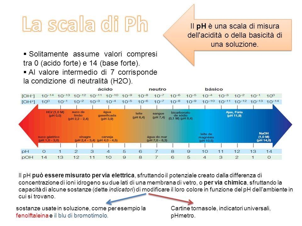 Solitamente assume valori compresi tra 0 (acido forte) e 14 (base forte). Al valore intermedio di 7 corrisponde la condizione di neutralità (H2O). Il