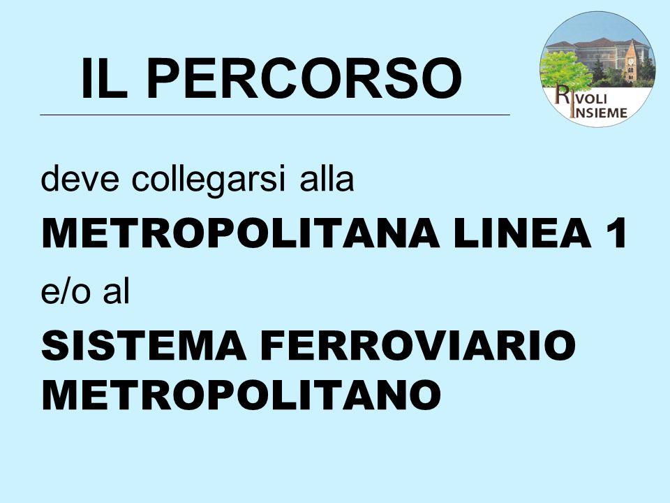 IL PERCORSO deve collegarsi alla METROPOLITANA LINEA 1 e/o al SISTEMA FERROVIARIO METROPOLITANO