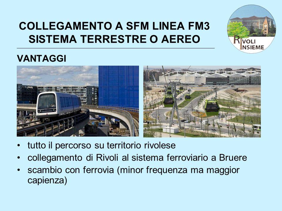 COLLEGAMENTO A SFM LINEA FM3 SISTEMA TERRESTRE O AEREO VANTAGGI tutto il percorso su territorio rivolese collegamento di Rivoli al sistema ferroviario