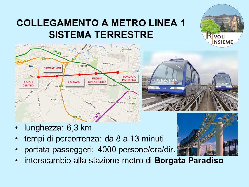 COLLEGAMENTO A METRO LINEA 1 SISTEMA TERRESTRE lunghezza: 6,3 km tempi di percorrenza: da 8 a 13 minuti portata passeggeri: 4000 persone/ora/dir. inte
