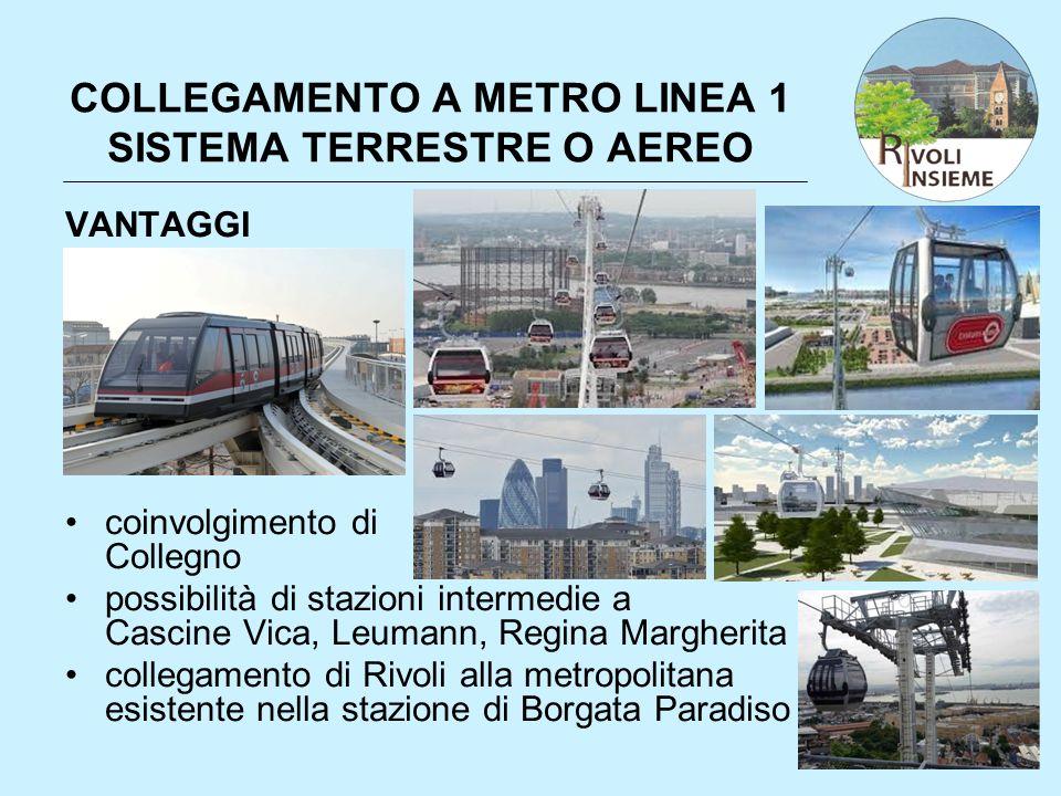 COLLEGAMENTO A METRO LINEA 1 SISTEMA TERRESTRE O AEREO VANTAGGI coinvolgimento di Collegno possibilità di stazioni intermedie a Cascine Vica, Leumann,