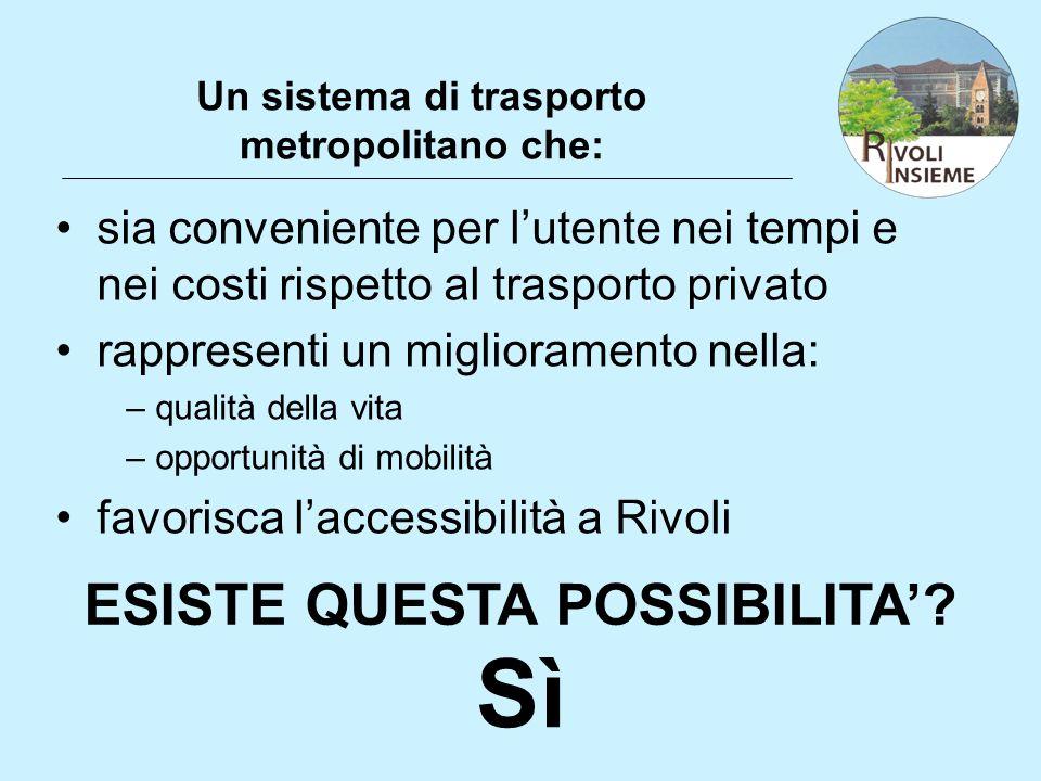 Un sistema di trasporto metropolitano che: sia conveniente per lutente nei tempi e nei costi rispetto al trasporto privato rappresenti un migliorament