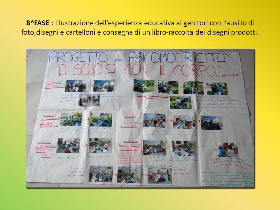 8^FASE : Illustrazione dellesperienza educativa ai genitori con lausilio di foto,disegni e cartelloni e consegna di un libro-raccolta dei disegni prodotti.