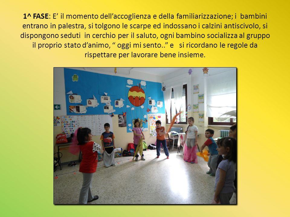 1^ FASE: E il momento dellaccoglienza e della familiarizzazione; i bambini entrano in palestra, si tolgono le scarpe ed indossano i calzini antiscivol