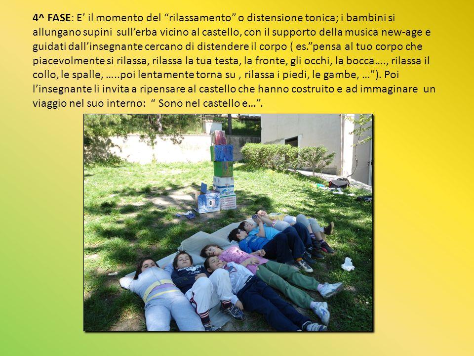 4^ FASE: E il momento del rilassamento o distensione tonica; i bambini si allungano supini sullerba vicino al castello, con il supporto della musica n